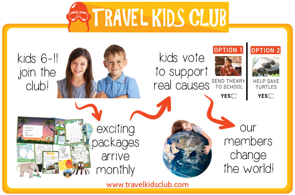 Travel Kids Club | Giving Kids the Confidence to Change the World
